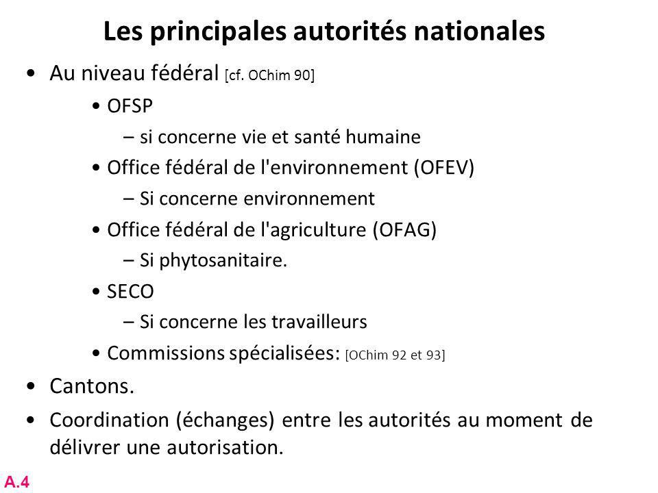 Les principales autorités nationales Au niveau fédéral [cf.