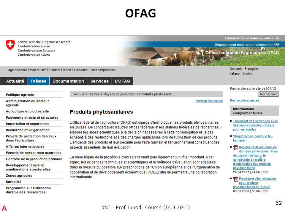 OFAG RNT - Prof. Junod - Cours 4 (14.3.2011) 52 A