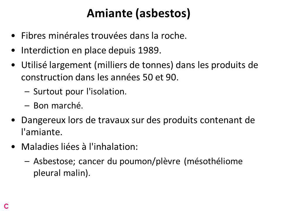 Amiante (asbestos) Fibres minérales trouvées dans la roche.
