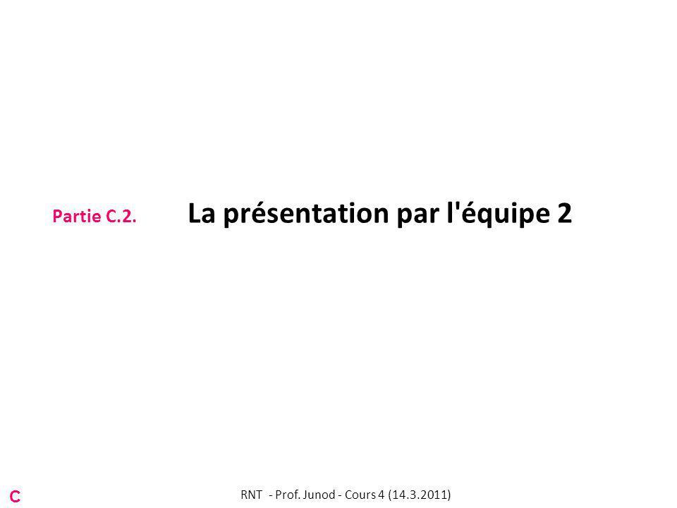 Partie C.2. La présentation par l équipe 2 RNT - Prof. Junod - Cours 4 (14.3.2011) C