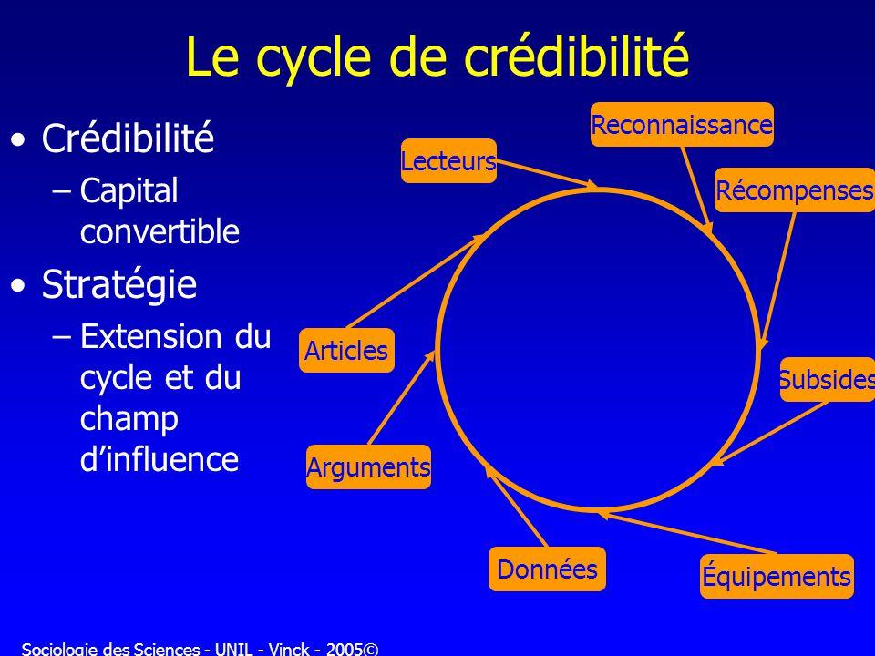 Sociologie des Sciences - UNIL - Vinck - 2005© Le cycle de crédibilité Crédibilité –Capital convertible Stratégie –Extension du cycle et du champ dinf