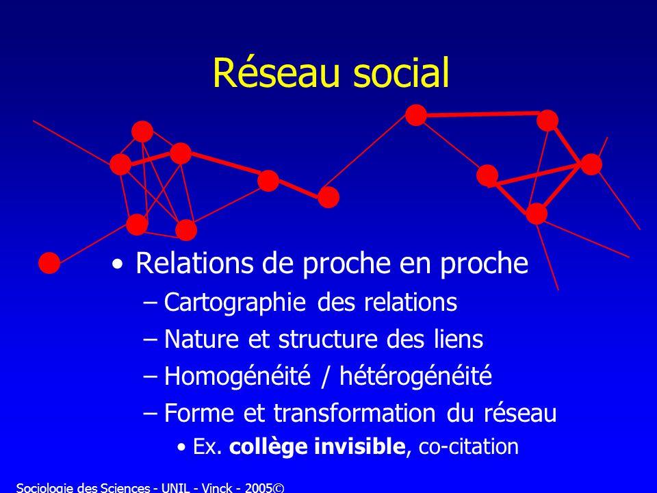 Sociologie des Sciences - UNIL - Vinck - 2005© Réseau social Relations de proche en proche –Cartographie des relations –Nature et structure des liens