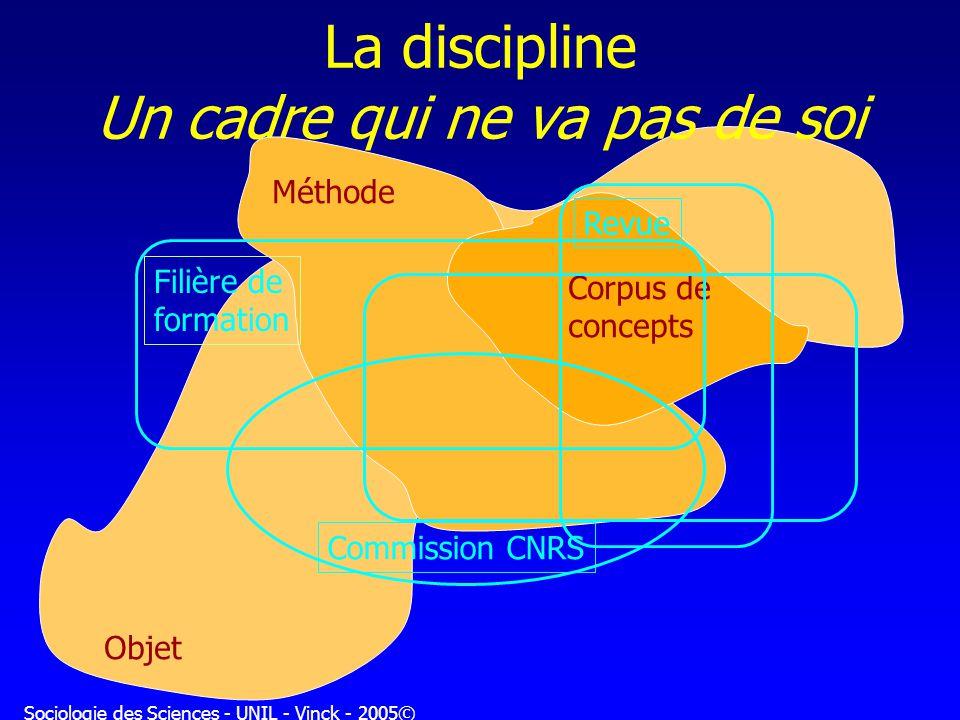 Sociologie des Sciences - UNIL - Vinck - 2005© Objet La discipline Un cadre qui ne va pas de soi Méthode Corpus de concepts Filière de formation Revue