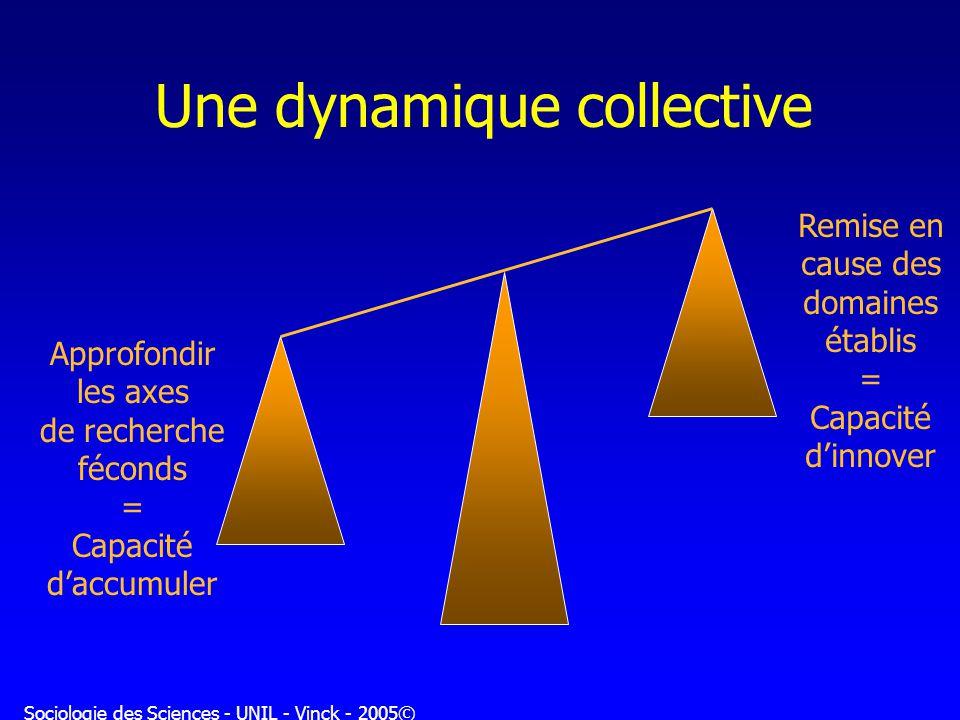 Sociologie des Sciences - UNIL - Vinck - 2005© Une dynamique collective Remise en cause des domaines établis = Capacité dinnover Approfondir les axes
