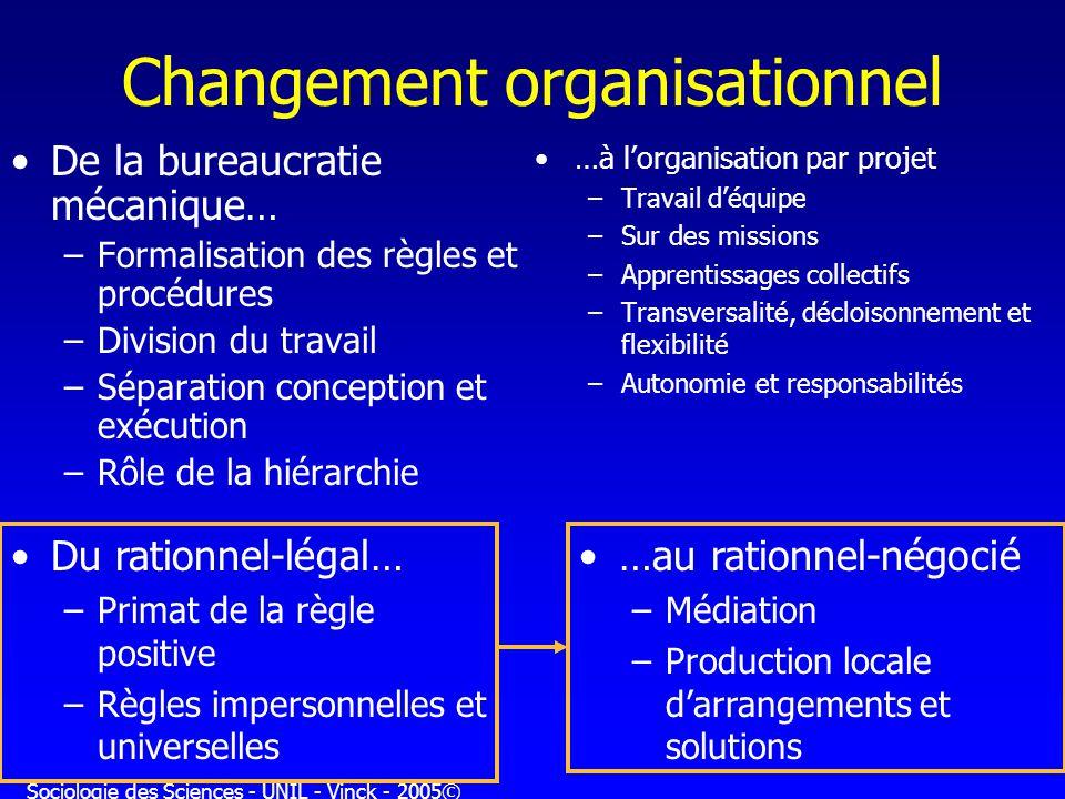 Sociologie des Sciences - UNIL - Vinck - 2005© Changement organisationnel De la bureaucratie mécanique… –Formalisation des règles et procédures –Divis