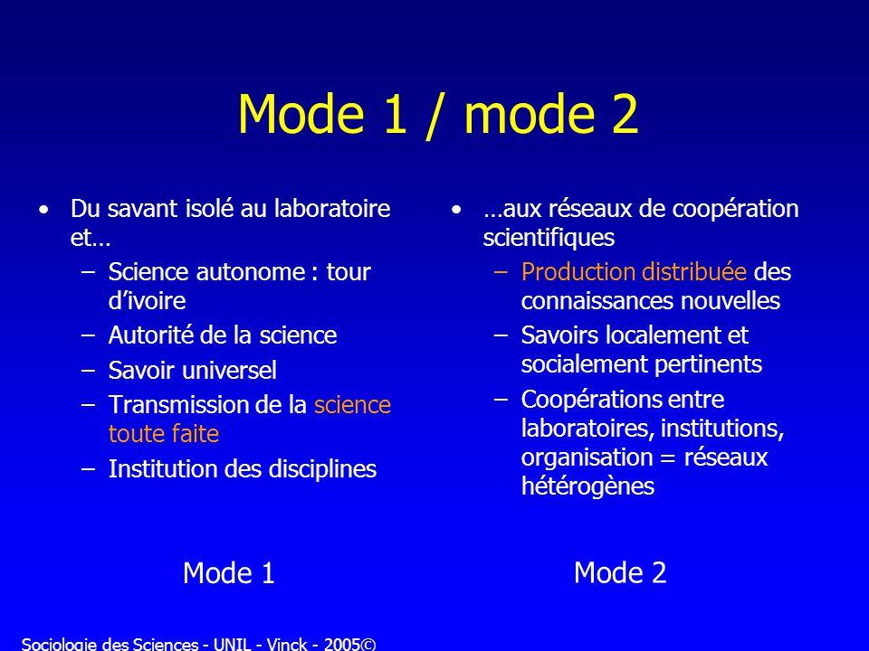 Sociologie des Sciences - UNIL - Vinck - 2005© Mode 1 / mode 2 Du savant isolé au laboratoire et… –Science autonome : tour divoire –Autorité de la sci