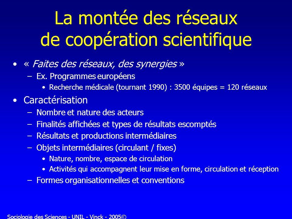 Sociologie des Sciences - UNIL - Vinck - 2005© La montée des réseaux de coopération scientifique « Faites des réseaux, des synergies » –Ex. Programmes