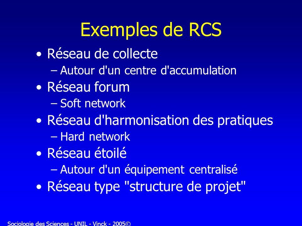 Sociologie des Sciences - UNIL - Vinck - 2005© Exemples de RCS Réseau de collecte –Autour d'un centre d'accumulation Réseau forum –Soft network Réseau