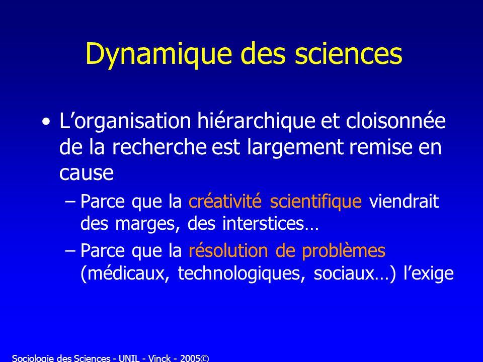 Sociologie des Sciences - UNIL - Vinck - 2005© Dynamique des sciences Lorganisation hiérarchique et cloisonnée de la recherche est largement remise en
