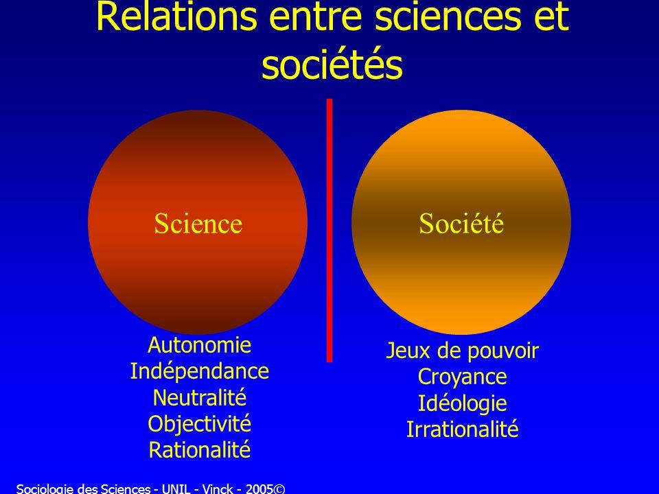Sociologie des Sciences - UNIL - Vinck - 2005© ScienceSociété Autonomie Indépendance Neutralité Objectivité Rationalité Jeux de pouvoir Croyance Idéol