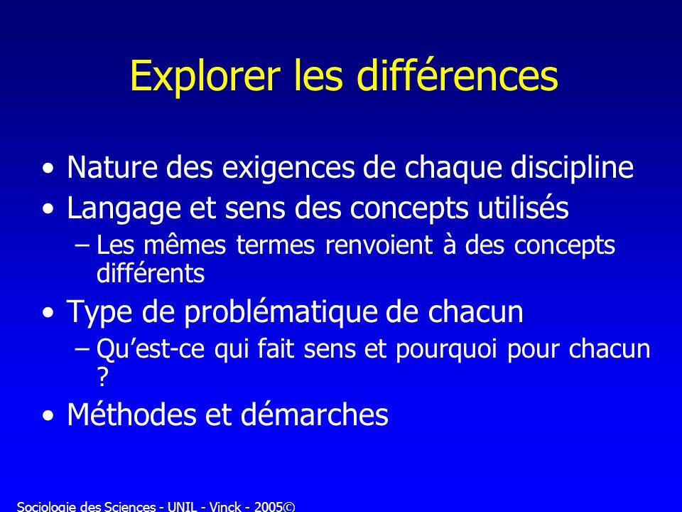 Sociologie des Sciences - UNIL - Vinck - 2005© Explorer les différences Nature des exigences de chaque discipline Langage et sens des concepts utilisé