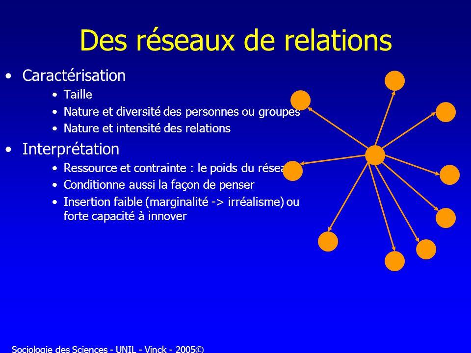 Sociologie des Sciences - UNIL - Vinck - 2005© Des réseaux de relations Caractérisation Taille Nature et diversité des personnes ou groupes Nature et