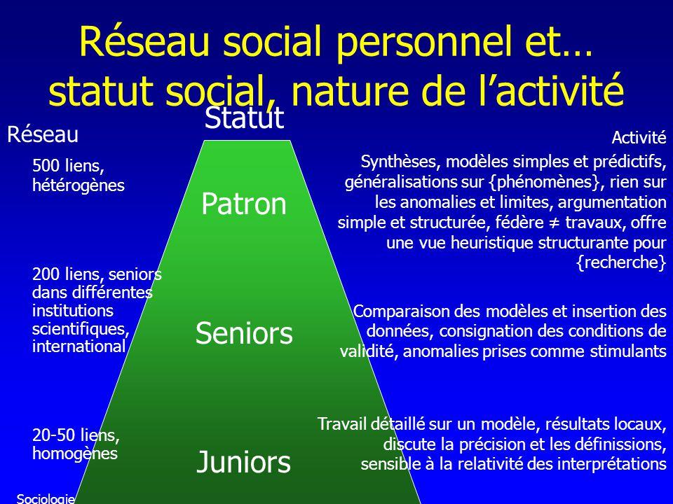 Sociologie des Sciences - UNIL - Vinck - 2005© Réseau social personnel et… statut social, nature de lactivité Statut Patron Seniors Juniors Activité S