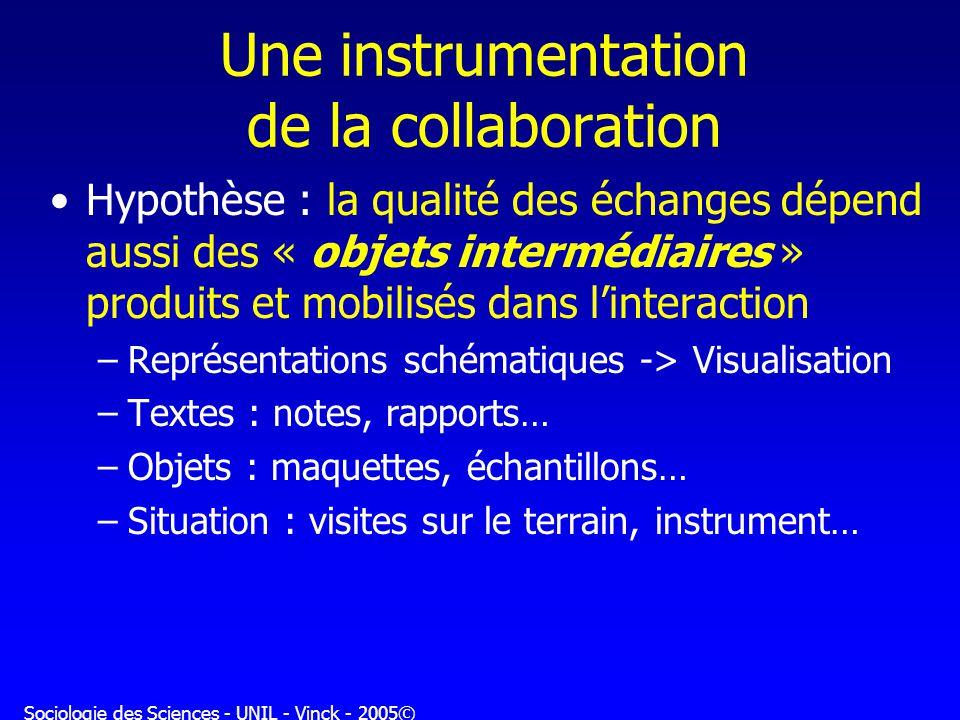 Sociologie des Sciences - UNIL - Vinck - 2005© Une instrumentation de la collaboration Hypothèse : la qualité des échanges dépend aussi des « objets i
