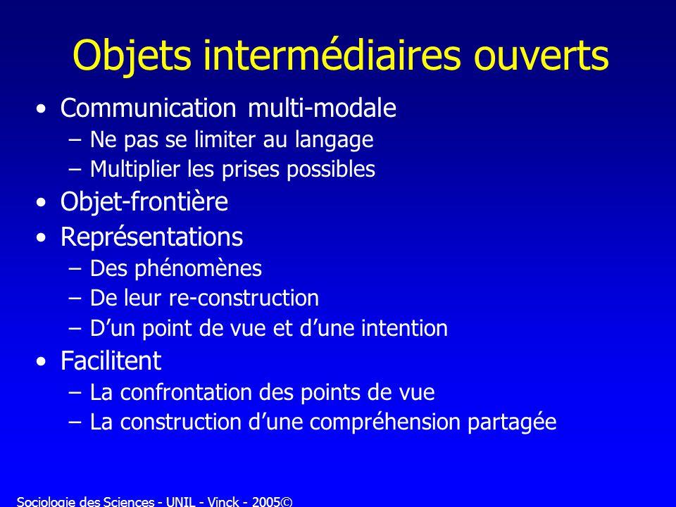 Sociologie des Sciences - UNIL - Vinck - 2005© Objets intermédiaires ouverts Communication multi-modale –Ne pas se limiter au langage –Multiplier les