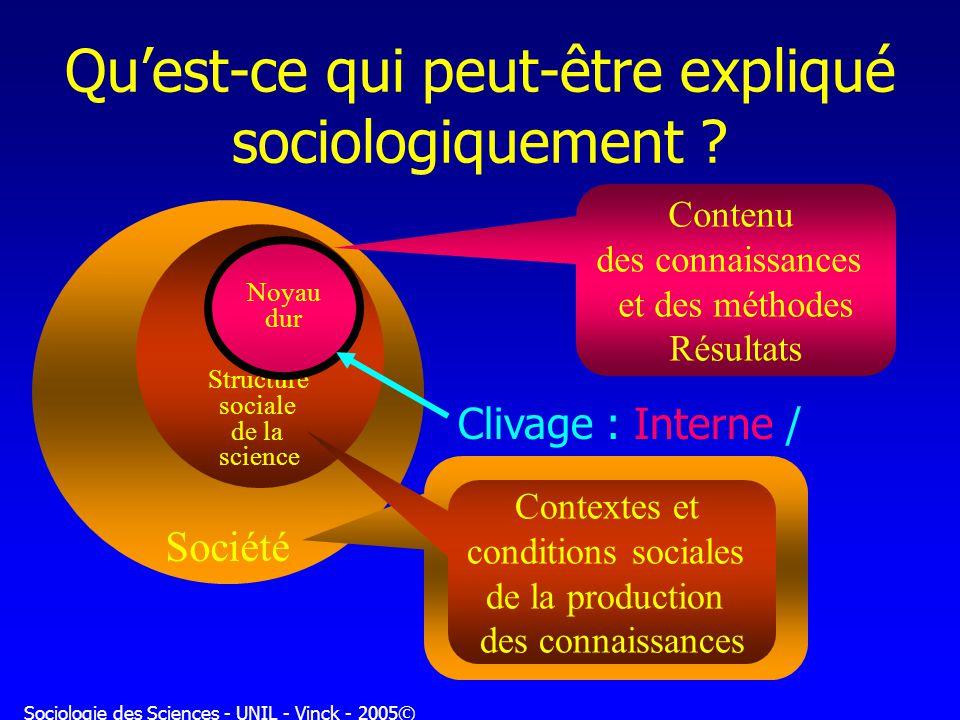 Sociologie des Sciences - UNIL - Vinck - 2005© Quest-ce qui peut-être expliqué sociologiquement ? Société Structure sociale de la science Noyau dur Cl