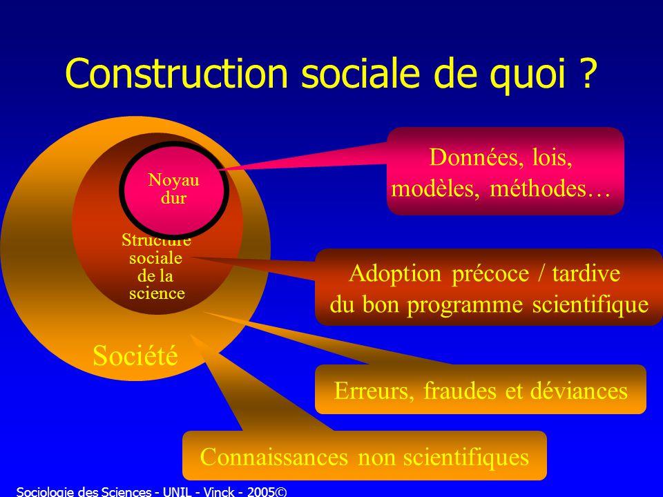 Sociologie des Sciences - UNIL - Vinck - 2005© Construction sociale de quoi ? Société Structure sociale de la science Noyau dur Données, lois, modèles