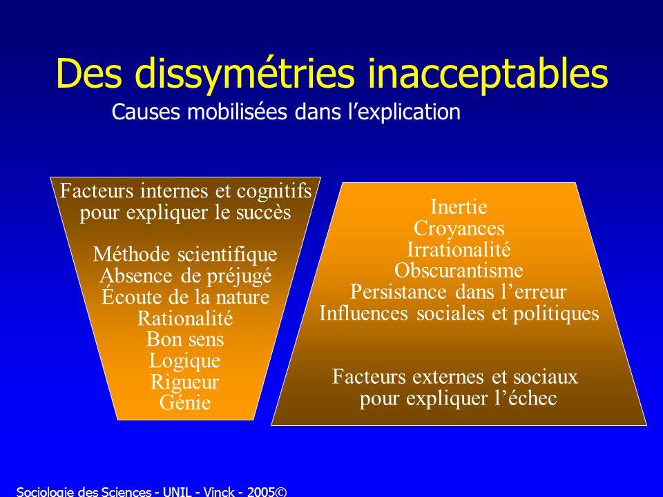 Sociologie des Sciences - UNIL - Vinck - 2005© Des dissymétries inacceptables Causes mobilisées dans lexplication Facteurs internes et cognitifs pour