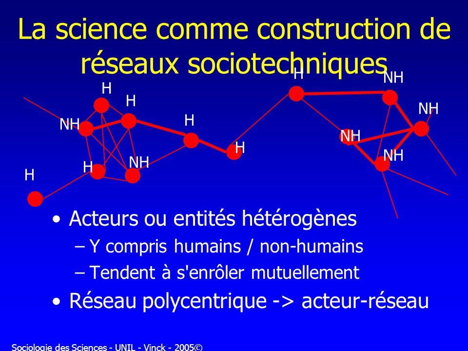 Sociologie des Sciences - UNIL - Vinck - 2005© La science comme construction de réseaux sociotechniques Acteurs ou entités hétérogènes –Y compris huma