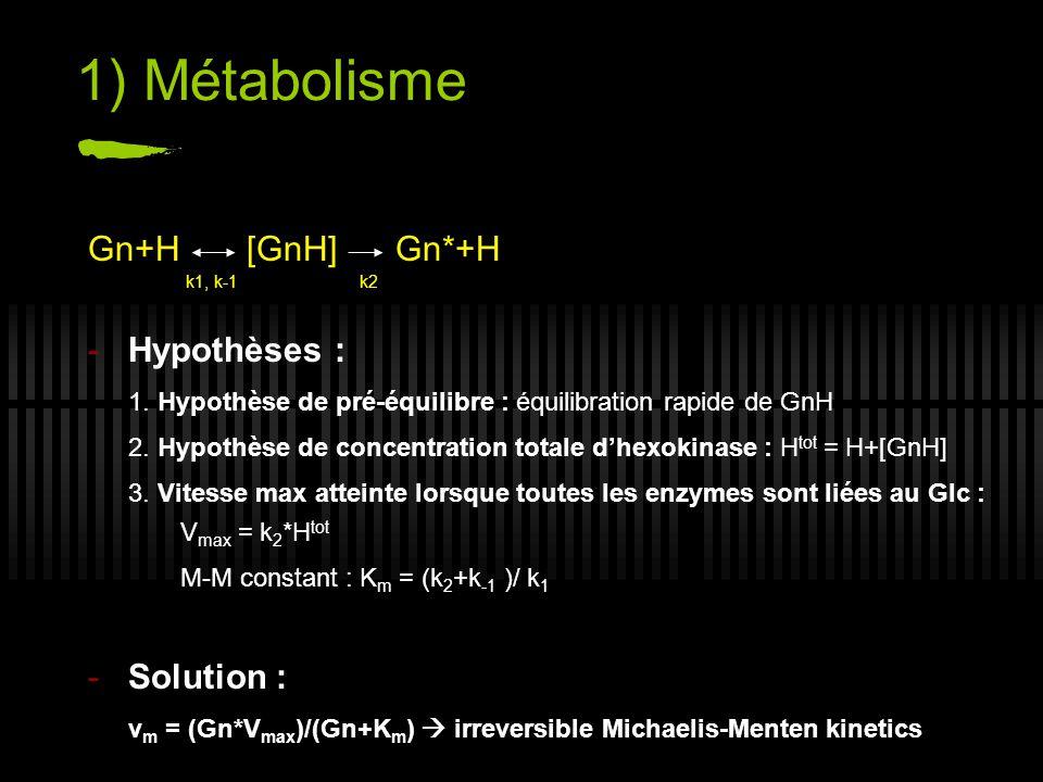 1) Métabolisme Gn+H [GnH] Gn*+H k1, k-1 k2 -Hypothèses : 1. Hypothèse de pré-équilibre : équilibration rapide de GnH 2. Hypothèse de concentration tot