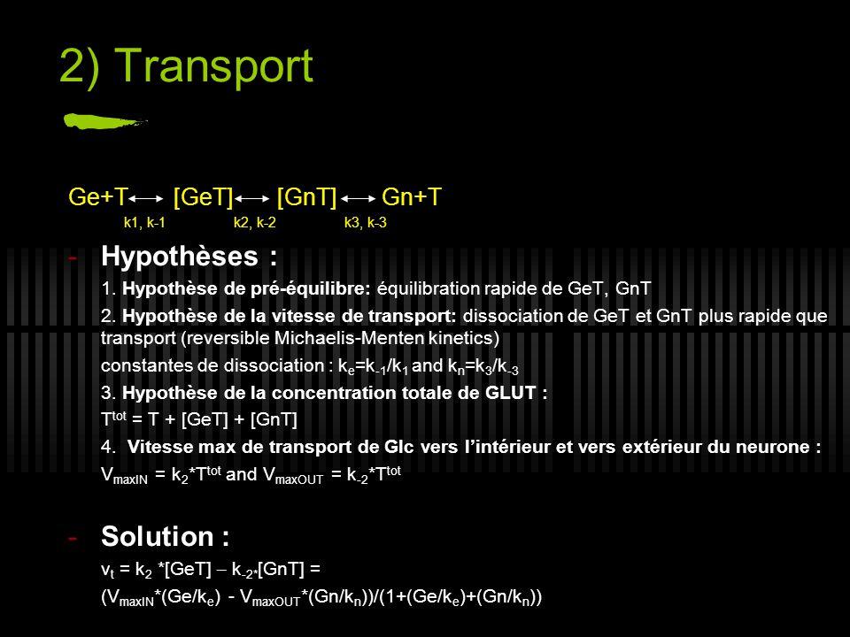 2) Transport Ge+T [GeT] [GnT] Gn+T k1, k-1 k2, k-2 k3, k-3 -Hypothèses : 1. Hypothèse de pré-équilibre: équilibration rapide de GeT, GnT 2. Hypothèse