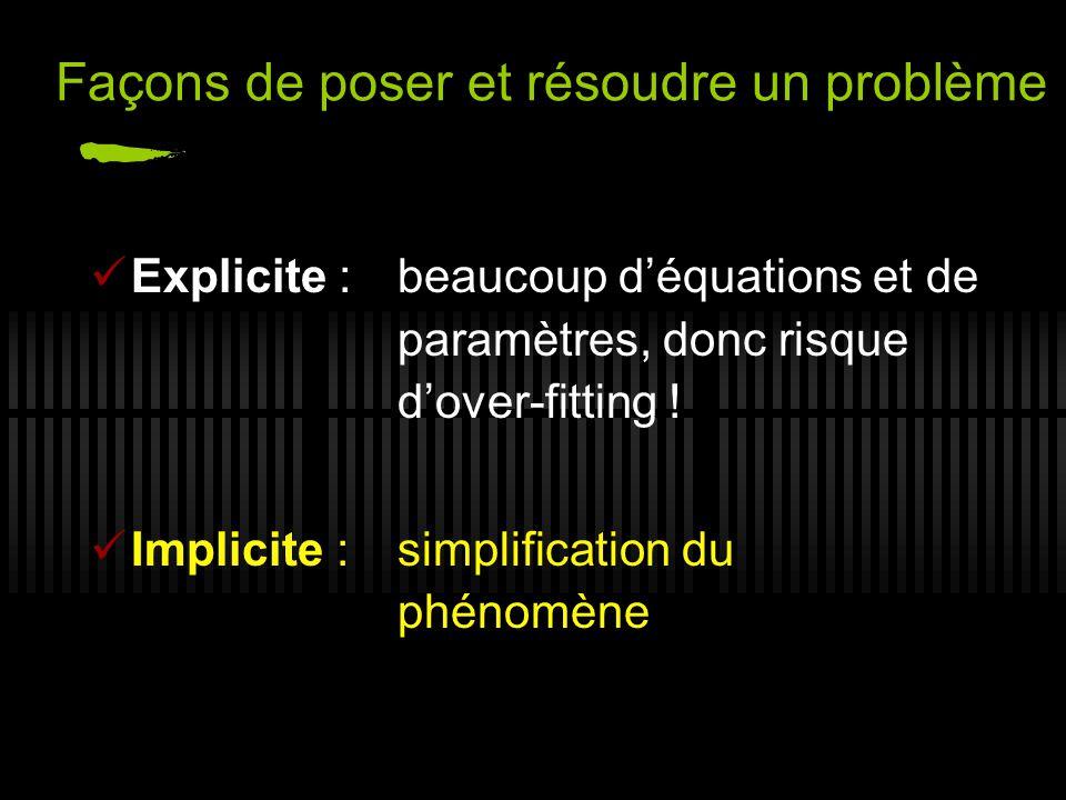 Façons de poser et résoudre un problème Explicite :beaucoup déquations et de paramètres, donc risque dover-fitting ! Implicite : simplification du phé