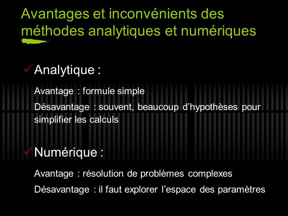 Avantages et inconvénients des méthodes analytiques et numériques Analytique : Avantage : formule simple Désavantage : souvent, beaucoup dhypothèses p