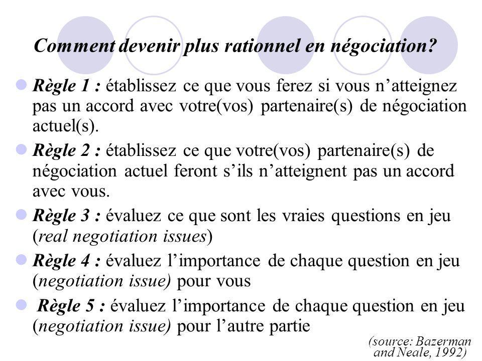 Comment devenir plus rationnel en négociation? Règle 1 : établissez ce que vous ferez si vous natteignez pas un accord avec votre(vos) partenaire(s) d
