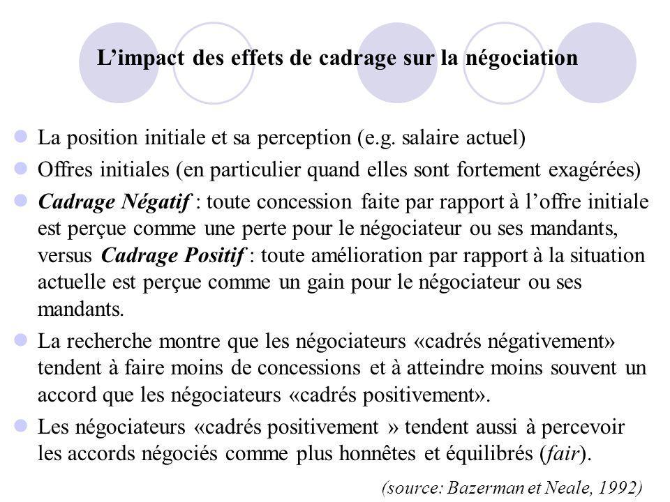 Limpact des effets de cadrage sur la négociation La position initiale et sa perception (e.g. salaire actuel) Offres initiales (en particulier quand el