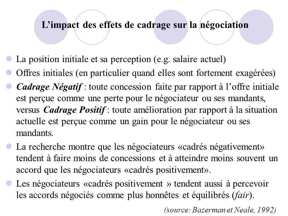 Limpact des effets de cadrage sur la négociation La position initiale et sa perception (e.g.