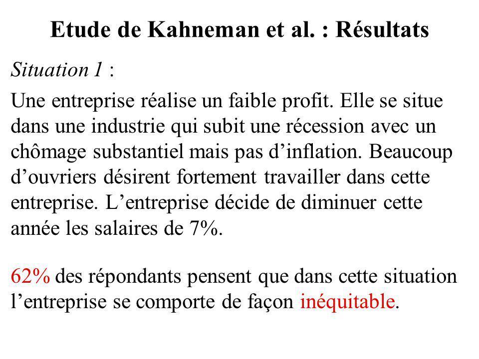 Etude de Kahneman et al. : Résultats Situation 1 : Une entreprise réalise un faible profit. Elle se situe dans une industrie qui subit une récession a