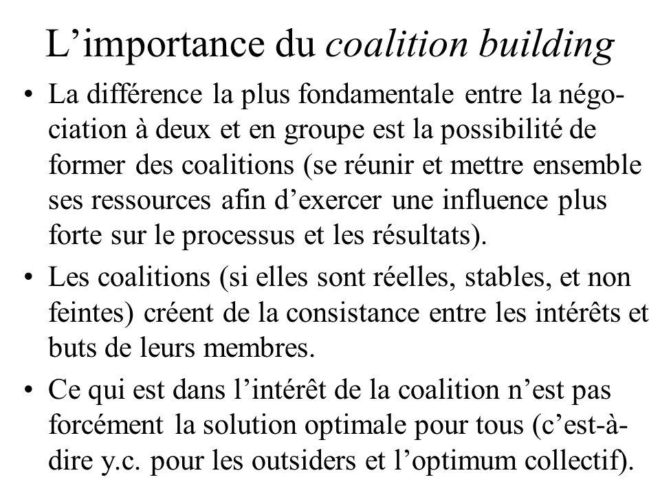 Limportance du coalition building La différence la plus fondamentale entre la négo- ciation à deux et en groupe est la possibilité de former des coali
