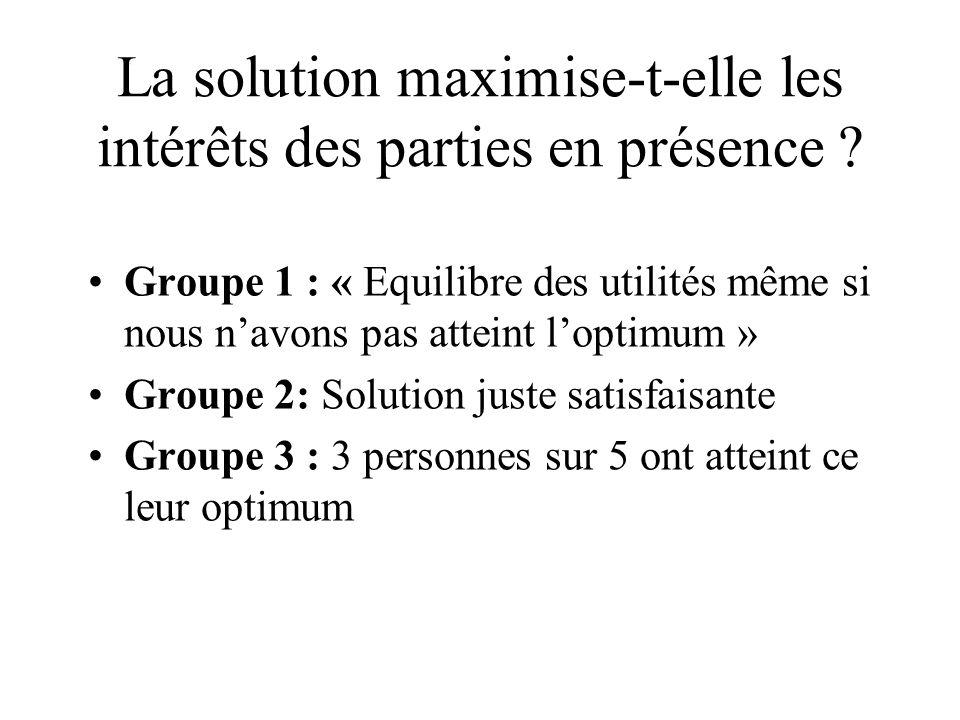 La solution maximise-t-elle les intérêts des parties en présence ? Groupe 1 : « Equilibre des utilités même si nous navons pas atteint loptimum » Grou