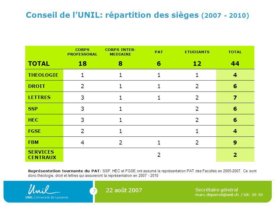 7 22 août 2007 Secrétaire général marc.deperrot@unil.ch / tél: 20 50 Conseil de lUNIL: répartition des sièges (2007 - 2010) CORPS PROFESSORAL CORPS IN