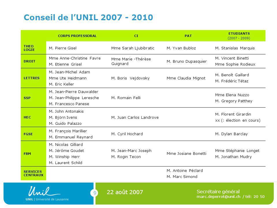 9 22 août 2007 Secrétaire général marc.deperrot@unil.ch / tél: 20 50 Conseil de lUNIL 2007 - 2010 CORPS PROFESSORALCIPAT ETUDIANTS (2007 - 2009) THEO