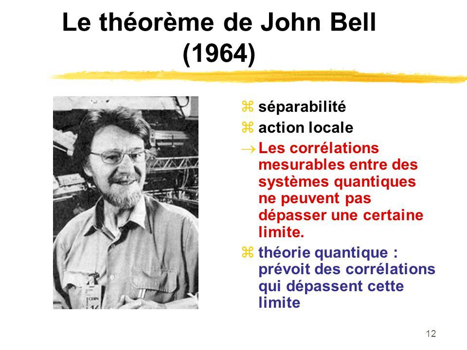 12 Le théorème de John Bell (1964) séparabilité action locale Les corrélations mesurables entre des systèmes quantiques ne peuvent pas dépasser une certaine limite.