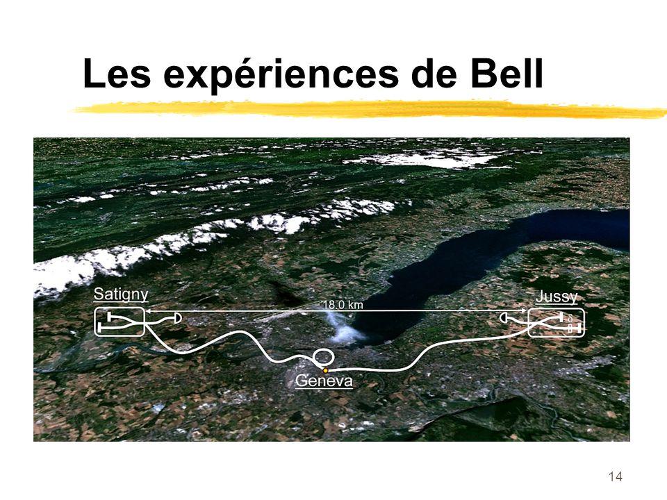 14 Les expériences de Bell
