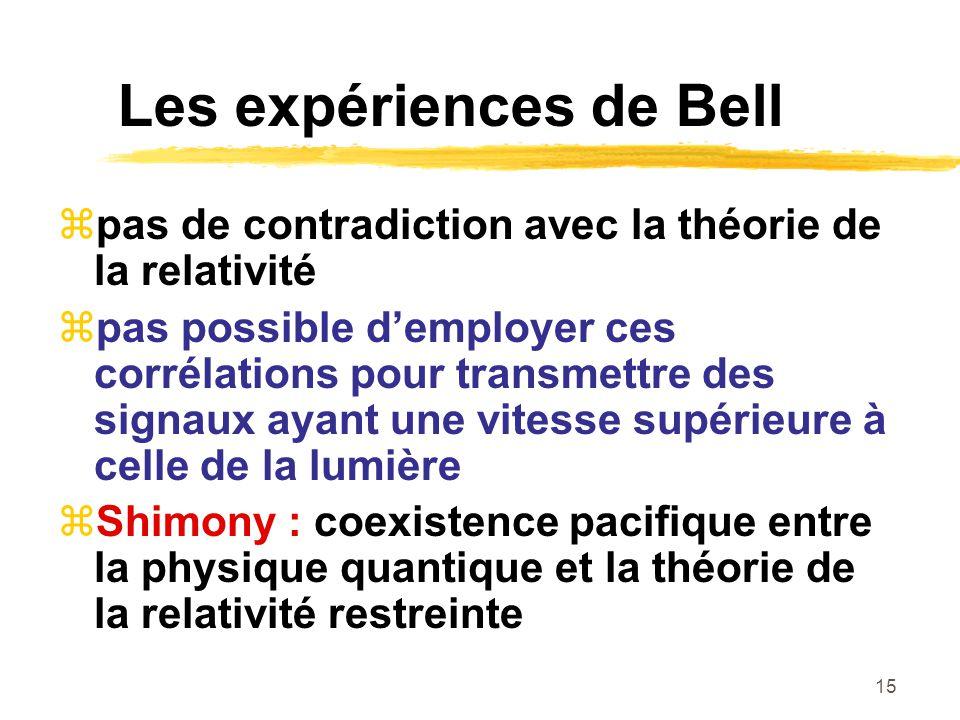 15 Les expériences de Bell pas de contradiction avec la théorie de la relativité pas possible demployer ces corrélations pour transmettre des signaux ayant une vitesse supérieure à celle de la lumière Shimony : coexistence pacifique entre la physique quantique et la théorie de la relativité restreinte