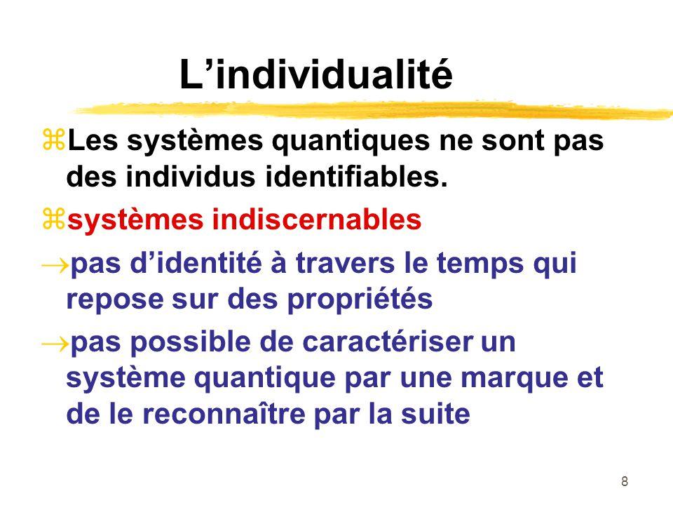 9 Lindividualité systèmes singuliers : un système total contient toujours un nombre défini de systèmes quantiques élémentaires.
