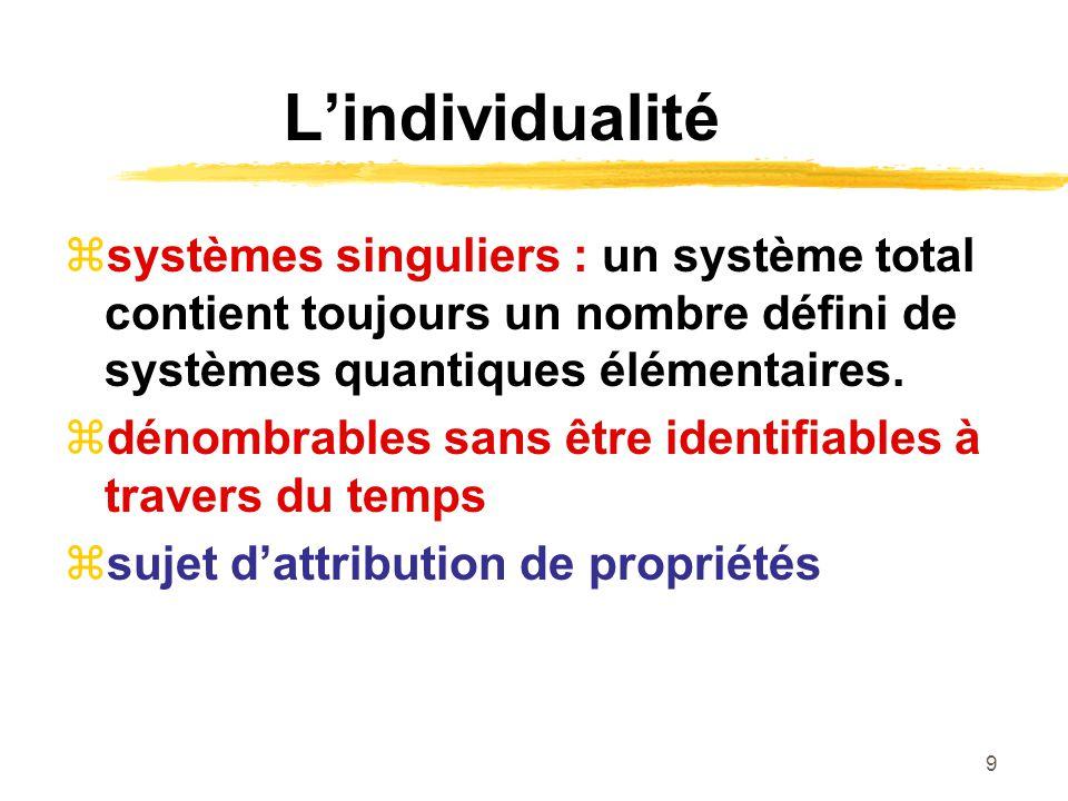 10 Lindividualité système physique singulier : propriétés physiques quelconques suffisantes individu : nécessaire de pouvoir attribuer des propriétés qui différencient le système de tous les autres systèmes.