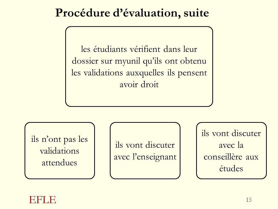 EFLE 15 Procédure dévaluation, suite les étudiants vérifient dans leur dossier sur myunil quils ont obtenu les validations auxquelles ils pensent avoi
