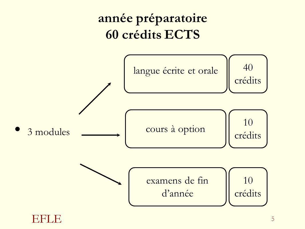 EFLE 5 année préparatoire 60 crédits ECTS 3 modules cours à option examens de fin dannée langue écrite et orale 40 crédits 10 crédits
