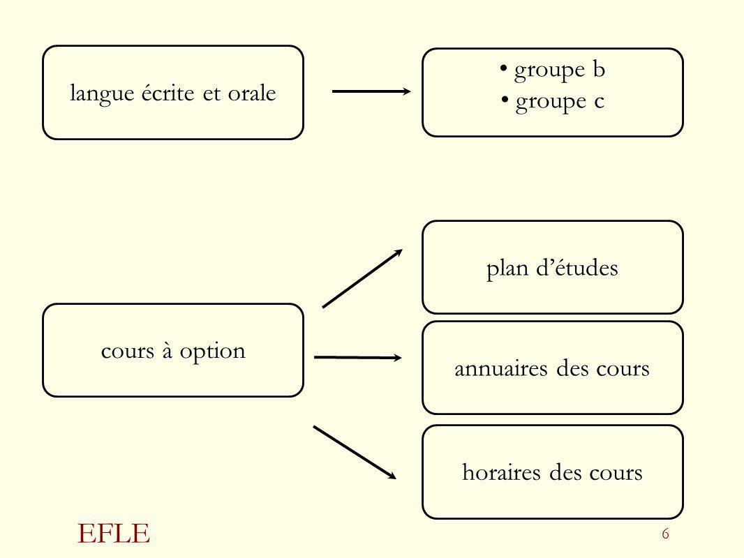 EFLE 6 langue écrite et orale cours à option groupe b groupe b groupe c groupe c plan détudes horaires des cours annuaires des cours