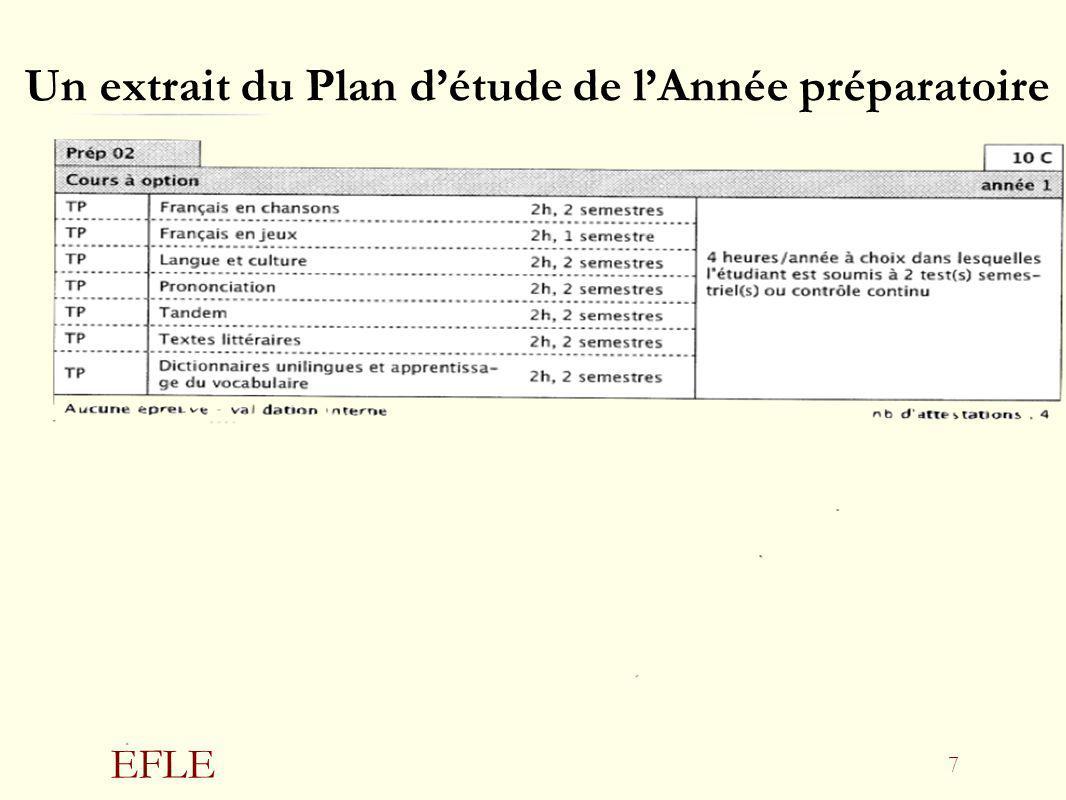 EFLE 7 Un extrait du Plan détude de lAnnée préparatoire