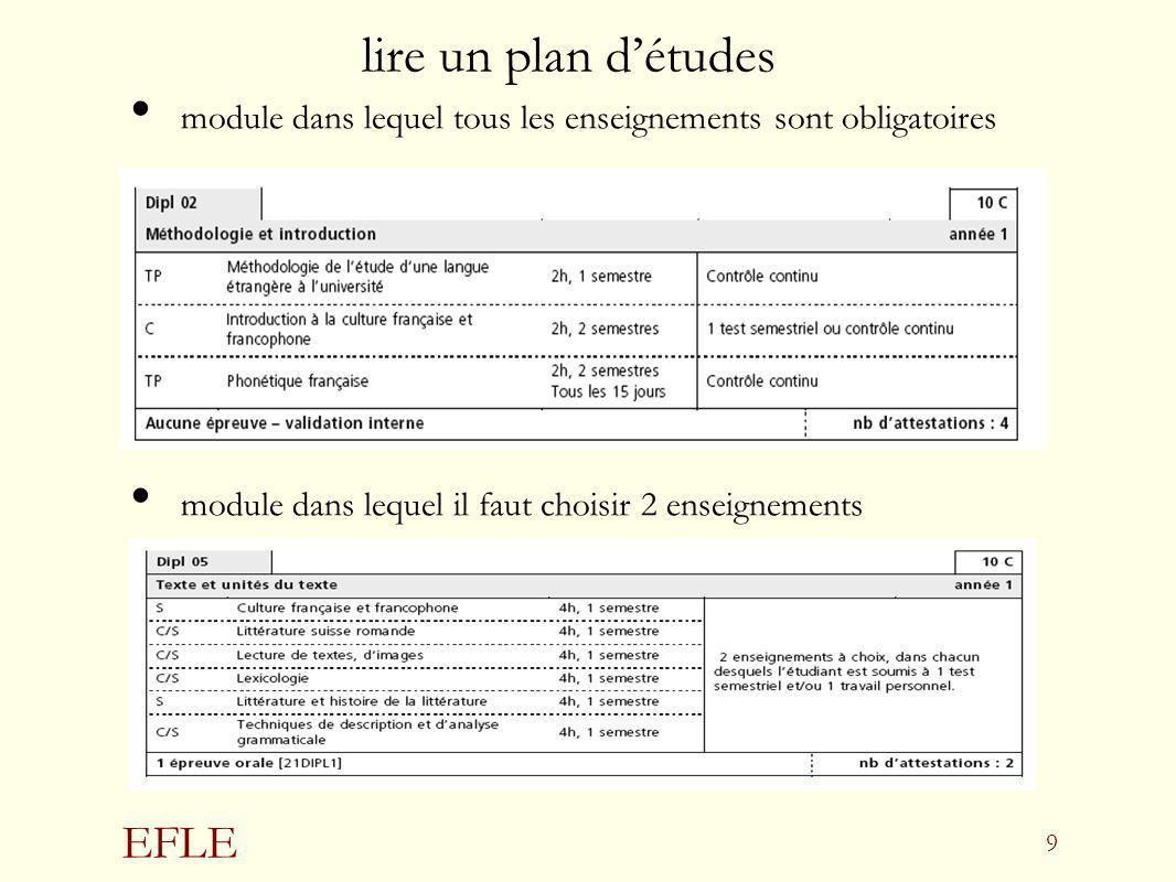 EFLE 9 module dans lequel tous les enseignements sont obligatoires module dans lequel il faut choisir 2 enseignements lire un plan détudes