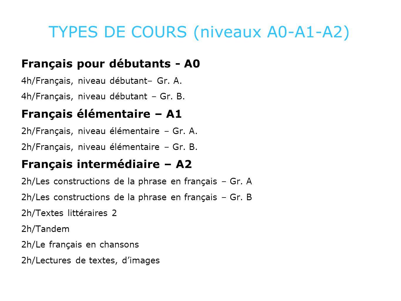 TYPES DE COURS (niveaux A0-A1-A2) Français pour débutants - A0 4h/Français, niveau débutant– Gr. A. 4h/Français, niveau débutant – Gr. B. Français élé