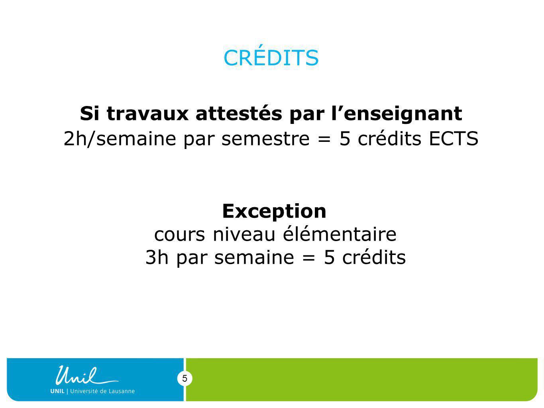 5 CRÉDITS Si travaux attestés par lenseignant 2h/semaine par semestre = 5 crédits ECTS Exception cours niveau élémentaire 3h par semaine = 5 crédits 5