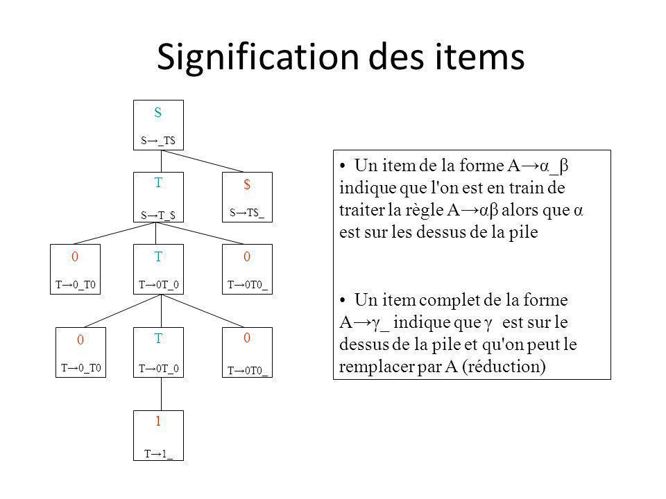 T ST_$ Signification des items 0T0 0T0 S S_T$ $ ST$_ T T0T_0 T T0T_0 0 T0T0_ 1 T1_ 0 T0T0_ 0 T0_T0 0 T0_T0 Un item de la forme Aα_β indique que l on est en train de traiter la règle Aαβ alors que α est sur les dessus de la pile Un item complet de la forme Aγ_ indique que γ est sur le dessus de la pile et qu on peut le remplacer par A (réduction)