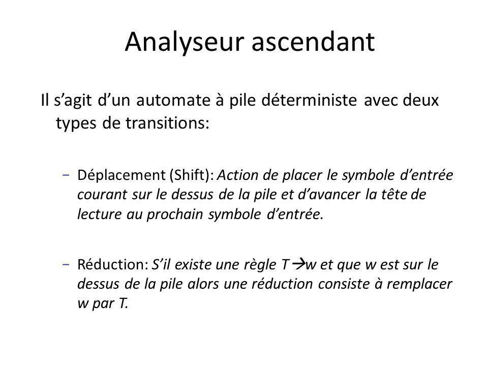 Analyseur ascendant Il sagit dun automate à pile déterministe avec deux types de transitions: – Déplacement (Shift): Action de placer le symbole dentr