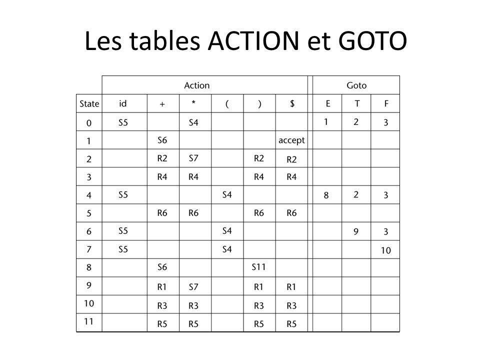Les tables ACTION et GOTO